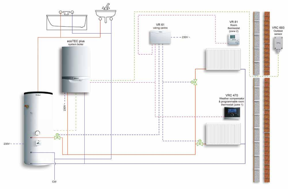 Why vaillant because the ecotec delivers day in day out vaillant schematics and wiring diagrams system boiler with vrc 0 vr vr cheapraybanclubmaster Gallery