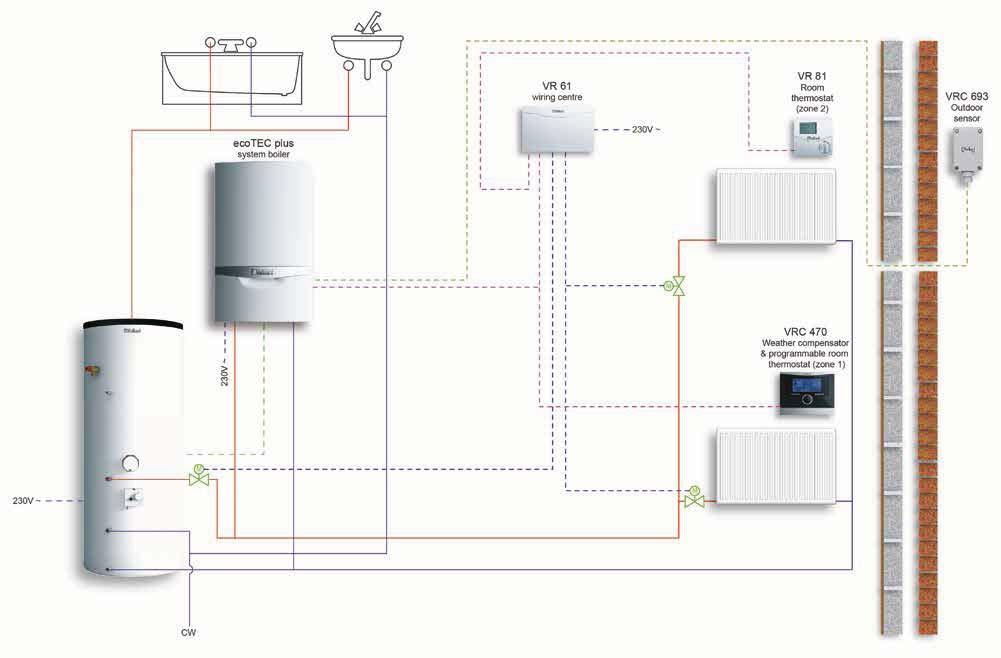 Why vaillant because the ecotec delivers day in day out vaillant the technical brochure 48 system boiler asfbconference2016 Image collections