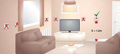 A B C D E F G H I J K L M N O P Q R S T U V W X Y Z X-height The ideal position on a wall for a room thermostat is 1.2m.