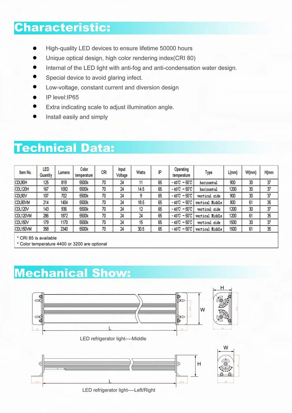 Specification Of Dimmable Mr16 Led Spotlight Pdf 3w Constant Current Ce Driver Circuit Manufacturer From 20