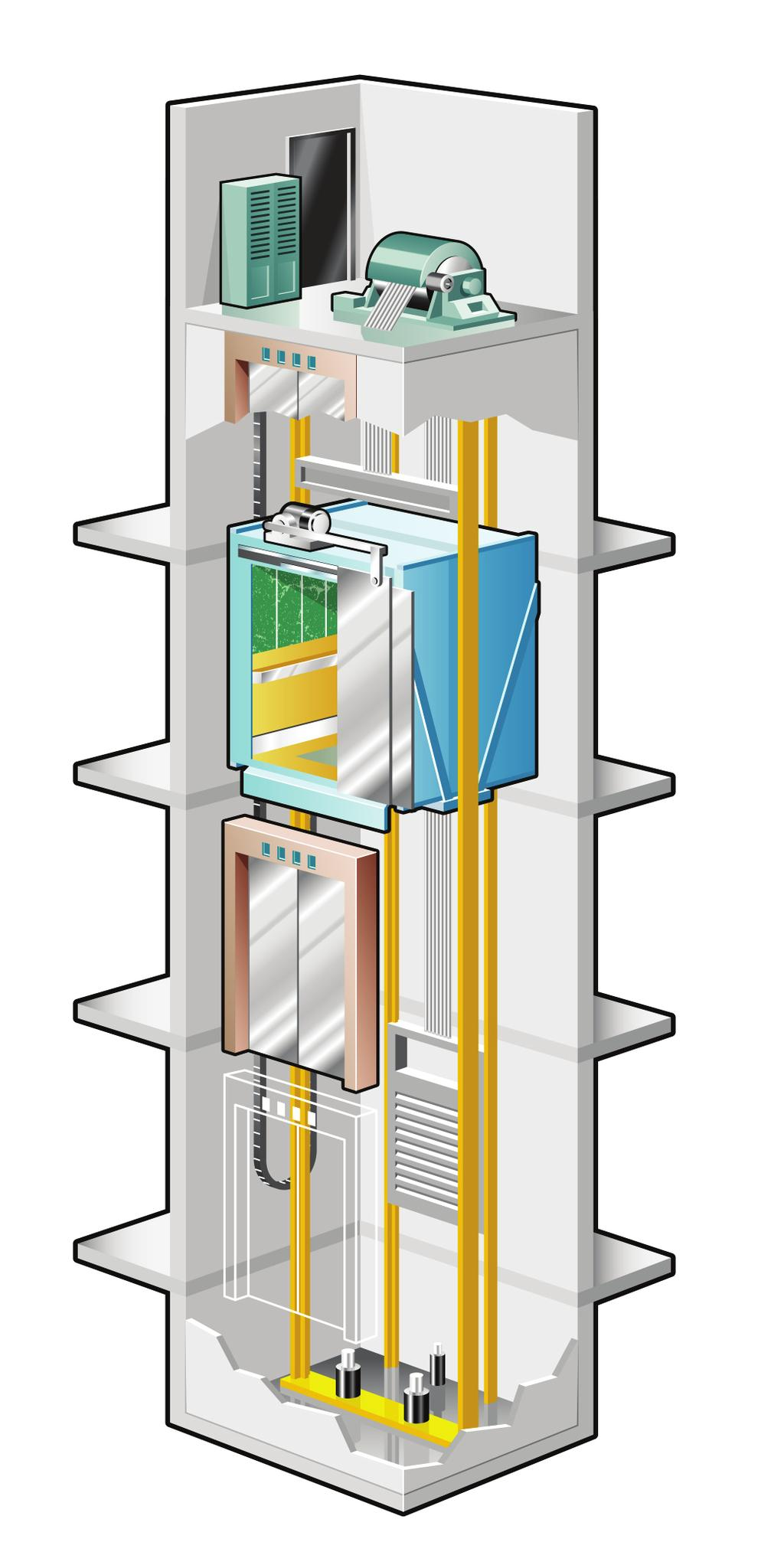 Sensors And Switches In Commercial Traction Elevators Pdf V15w Watertight Miniature Micro Switchtm The Four Primary Types Of Elevator Movement Mechanisms Are Geared Or Gearless