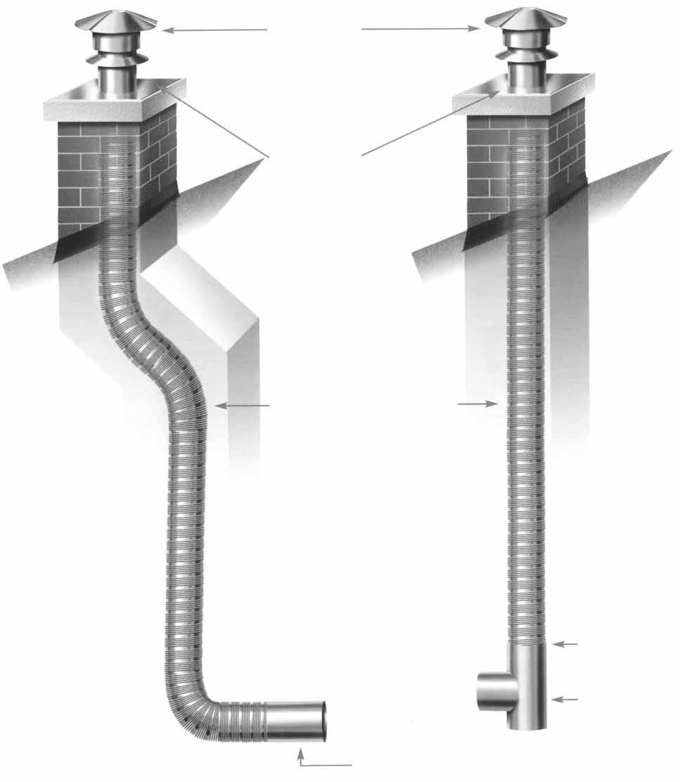 Z Flex Liners And Direct Venting Pdf Pvg Burnham Gas Boilers Wiring Diagram Chimney Liner Kits Stainless Steel Cont D Oil Kit Rain Cap Wind Proof