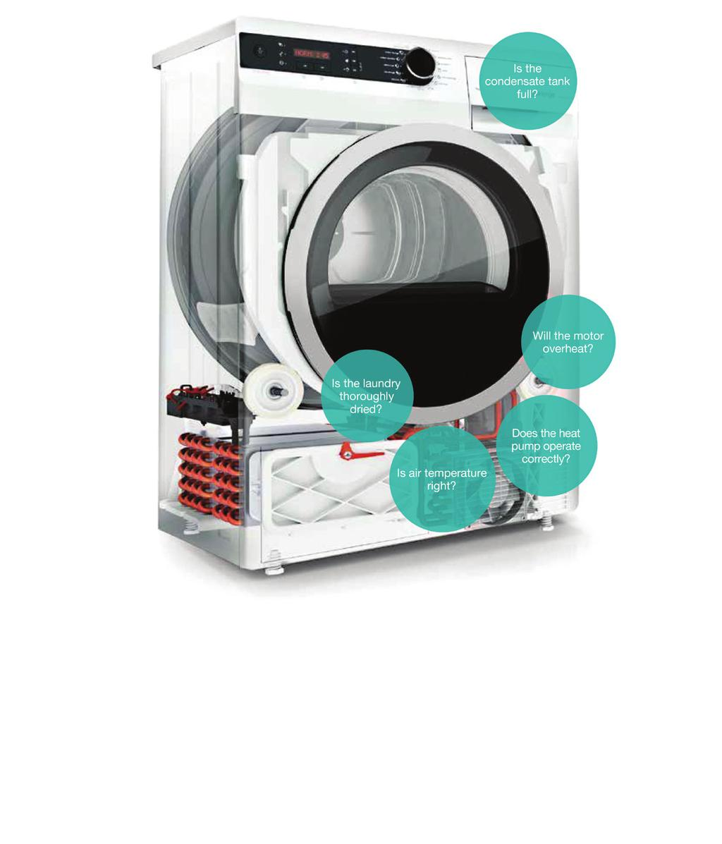 One For All You Are Sensocare Washing Machines And Tumble Dryers Pdf Front Load Dryer Furthermore Whirlpool Thermostat Wiring Diagram 20 I Dare To Compare More Laundry Less Energy Sensor Iq Technology