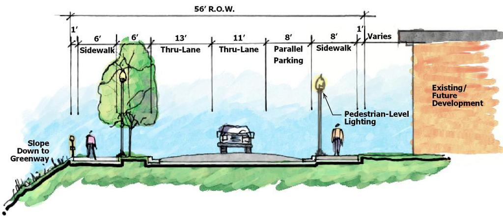 safety. Typical existing cross-section of 29 th Street west of Lyndale Avenue.