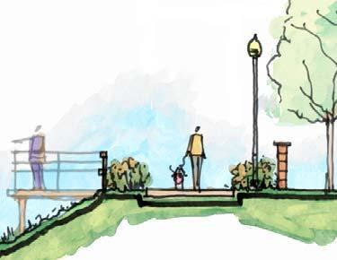 Public promenades - A primary recommendation of the plan is to provide a linear public promenade or walkway wherever possible between private development and the Midtown Greenway.
