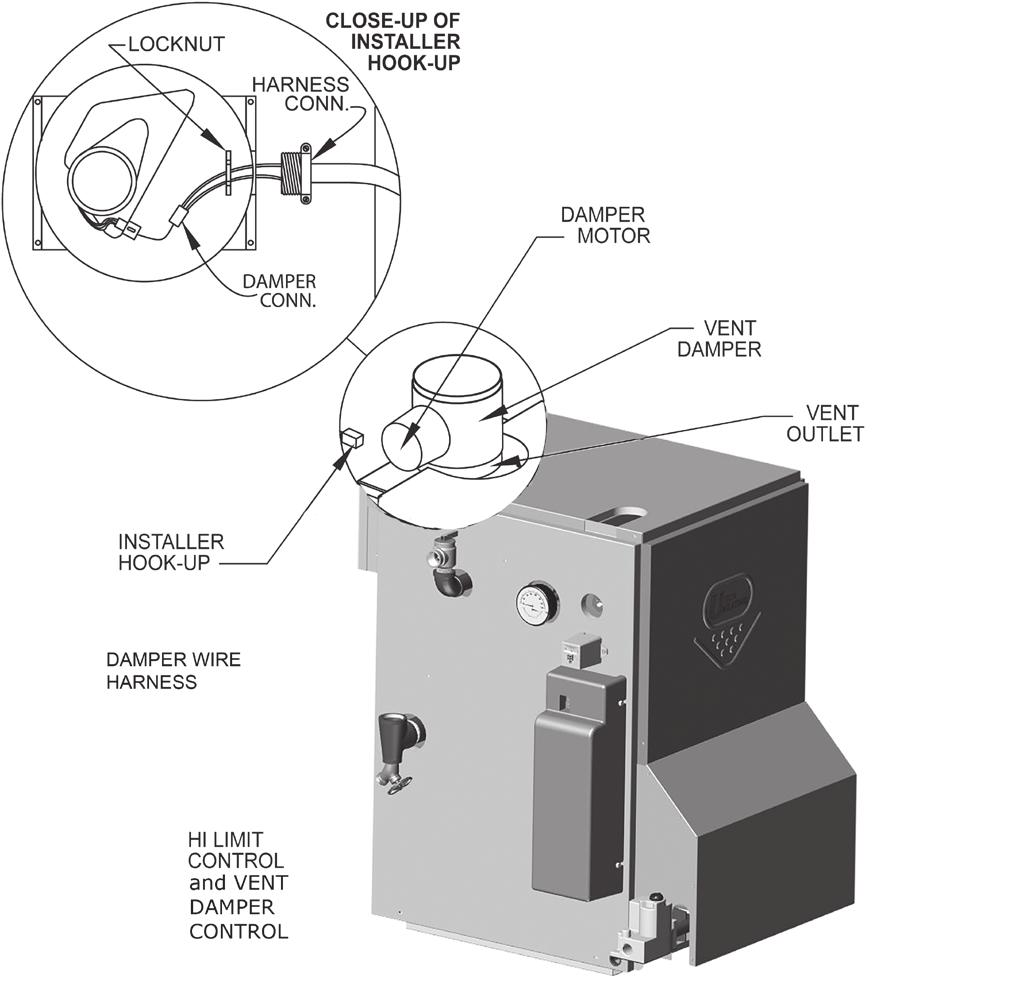 Utica Boiler Wiring Diagram Uh15b Cast Iron Gas Fired Boilers For Forced Hot Water Installation Tighten Locknut Onto Damper Wire Harness Connector 5 Plug Into Socket On