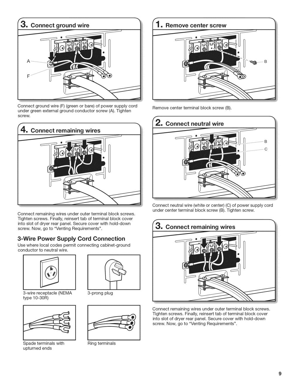 Electric Dryer Installation Instructions Pdf Center Wiring Further Nema 6 30r Plug Diagram In Addition Connect Ground Wire Remove Screw F Green Or