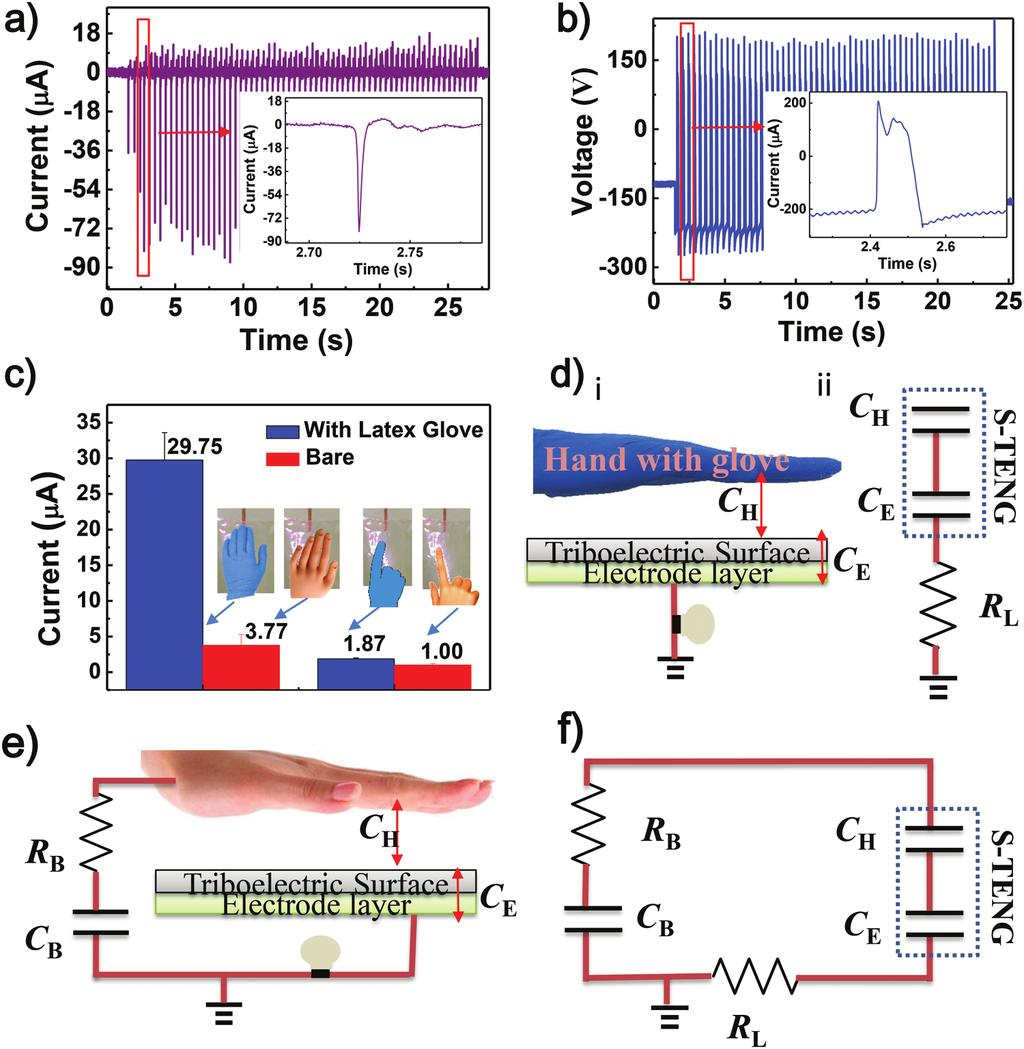 An ultrathin flexible single electrode triboelectric nanogenerator materialsviews figure 5 demonstration of the transparent s teng harvesting ccuart Gallery