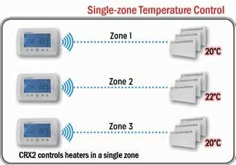 programme Touchscreen control Single-Zone Control CRX2 Controller A CRX2 controller works with all RX heaters and can operate different products at the same time.