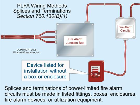 fire alarm systems article introduction to article 760 fire alarm rh homedocbox com