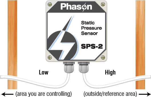 Phason Connecting the sensor wiring Routing the sensor wires in the same conduit as, or beside AC power cables, can cause electrical interference or erratic readings.