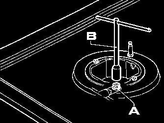 of the various types of gas. BURNER ARRANGEMENT ON THE COOKTOP TABLE 1 FIG.